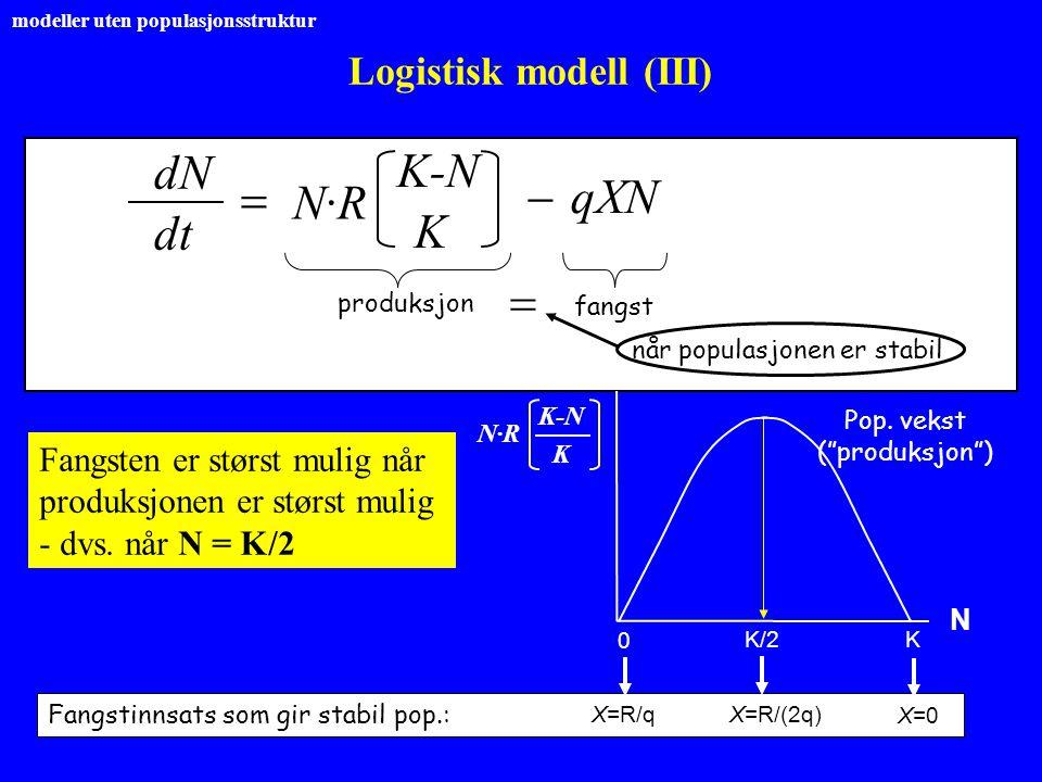 Logistisk modell (III)