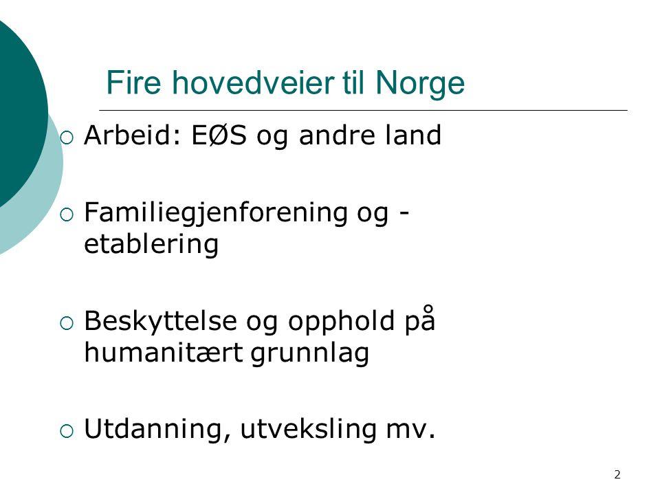 Fire hovedveier til Norge