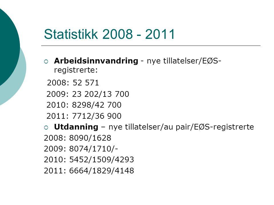 Statistikk 2008 - 2011 Arbeidsinnvandring - nye tillatelser/EØS-registrerte: 2008: 52 571. 2009: 23 202/13 700.