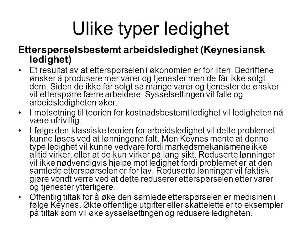 Ulike typer ledighet Etterspørselsbestemt arbeidsledighet (Keynesiansk ledighet)