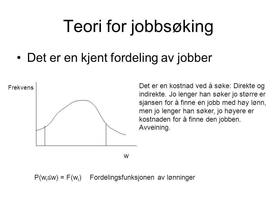 Teori for jobbsøking Det er en kjent fordeling av jobber