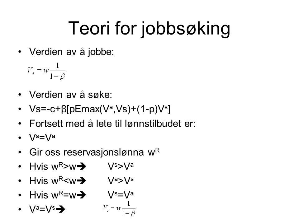 Teori for jobbsøking Verdien av å jobbe: Verdien av å søke: