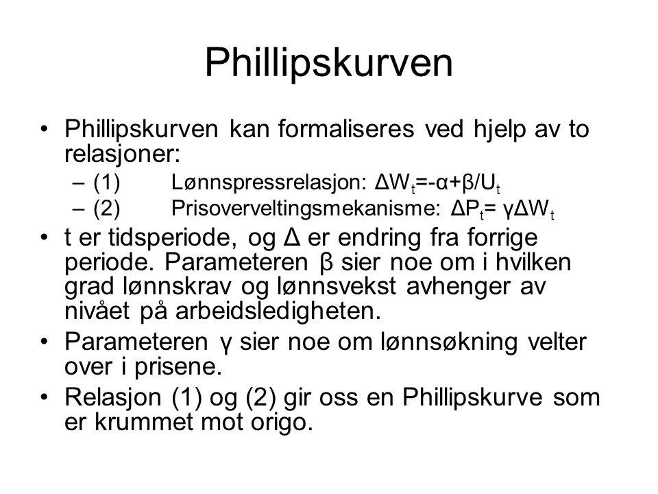 Phillipskurven Phillipskurven kan formaliseres ved hjelp av to relasjoner: (1) Lønnspressrelasjon: ΔWt=-α+β/Ut.