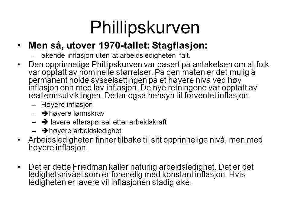 Phillipskurven Men så, utover 1970-tallet: Stagflasjon: