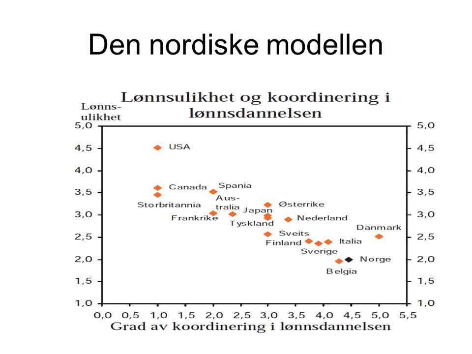 Den nordiske modellen