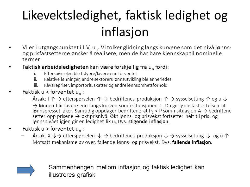 Likevektsledighet, faktisk ledighet og inflasjon