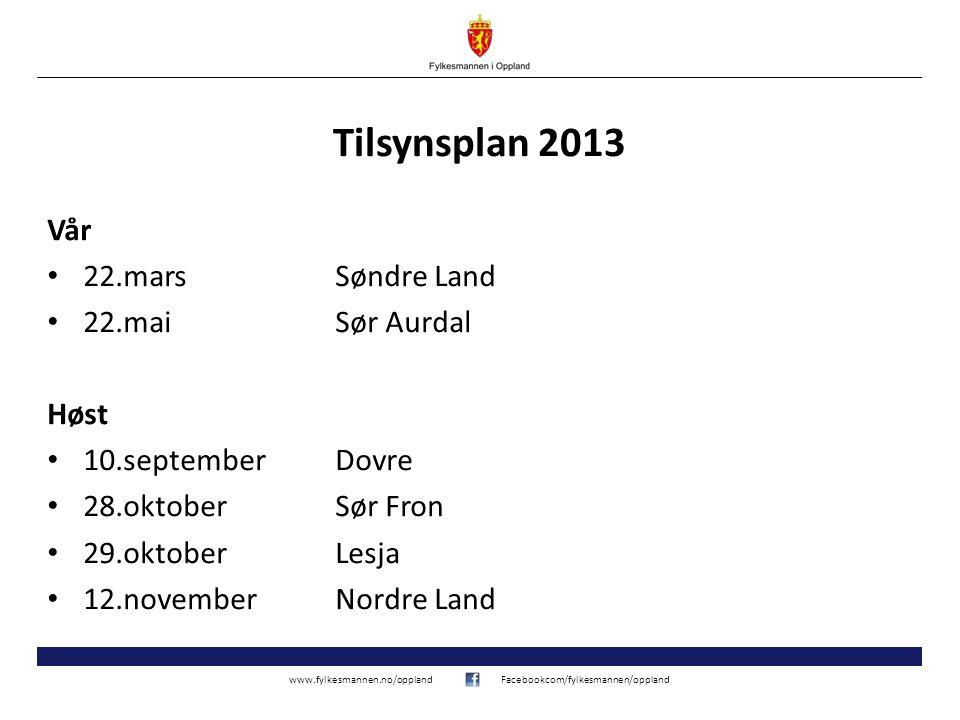 Tilsynsplan 2013 Vår 22.mars Søndre Land 22.mai Sør Aurdal Høst