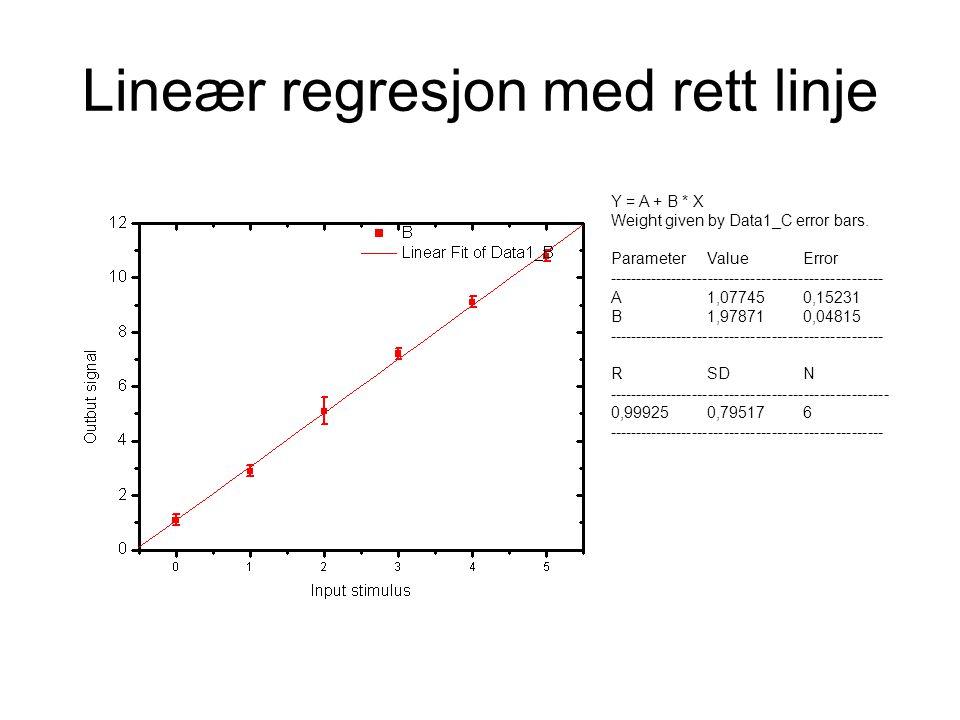 Lineær regresjon med rett linje