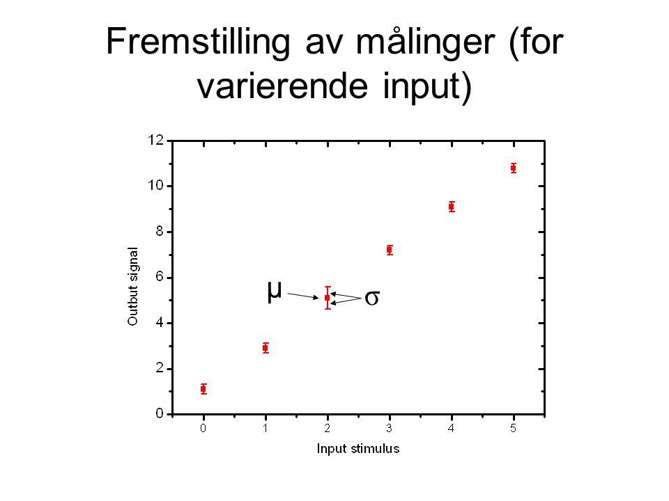 Fremstilling av målinger (for varierende input)