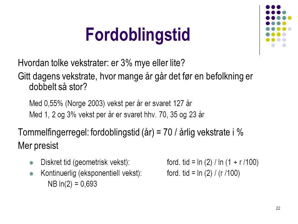 Fordoblingstid Hvordan tolke vekstrater: er 3% mye eller lite