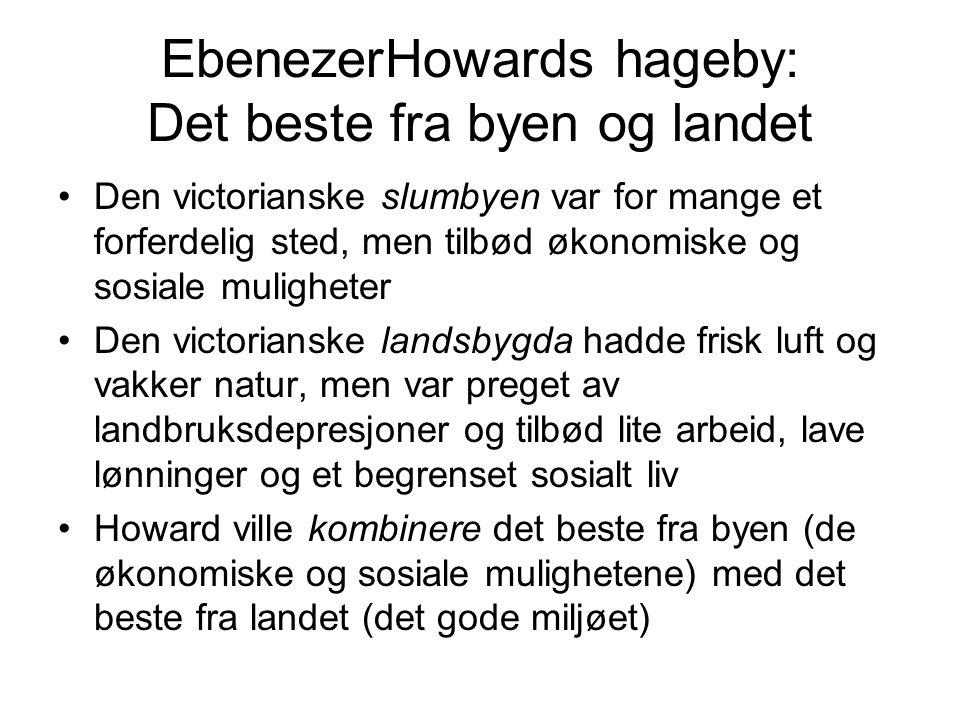 EbenezerHowards hageby: Det beste fra byen og landet