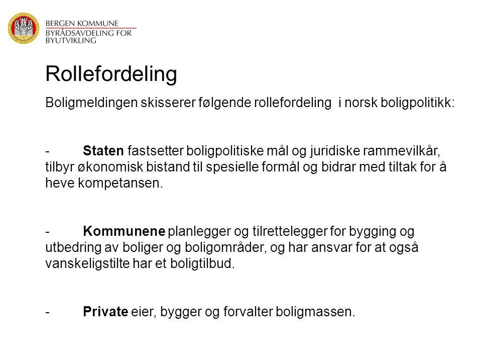 Rollefordeling Boligmeldingen skisserer følgende rollefordeling i norsk boligpolitikk: