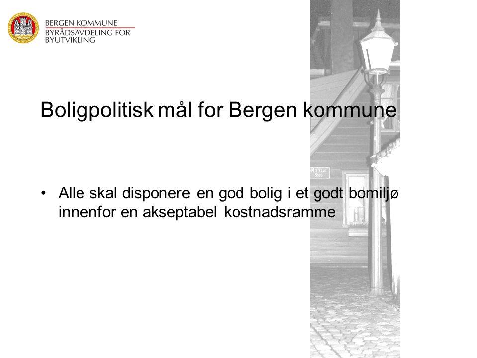 Boligpolitisk mål for Bergen kommune