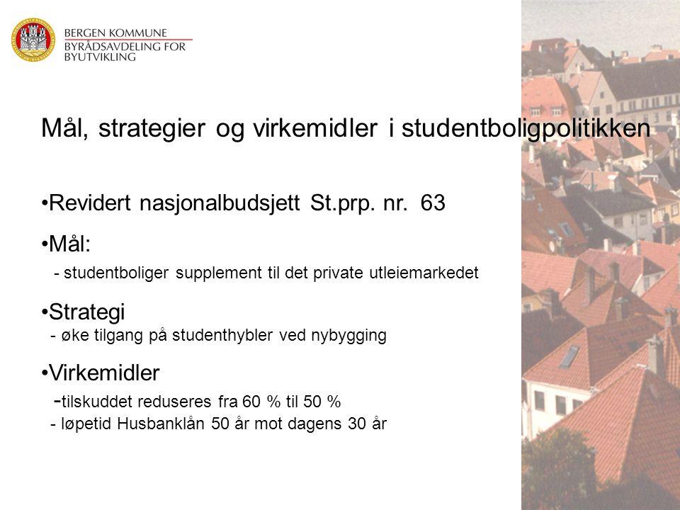 Mål, strategier og virkemidler i studentboligpolitikken