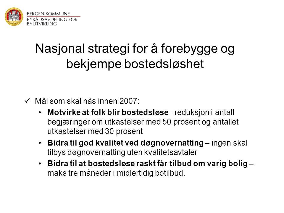 Nasjonal strategi for å forebygge og bekjempe bostedsløshet