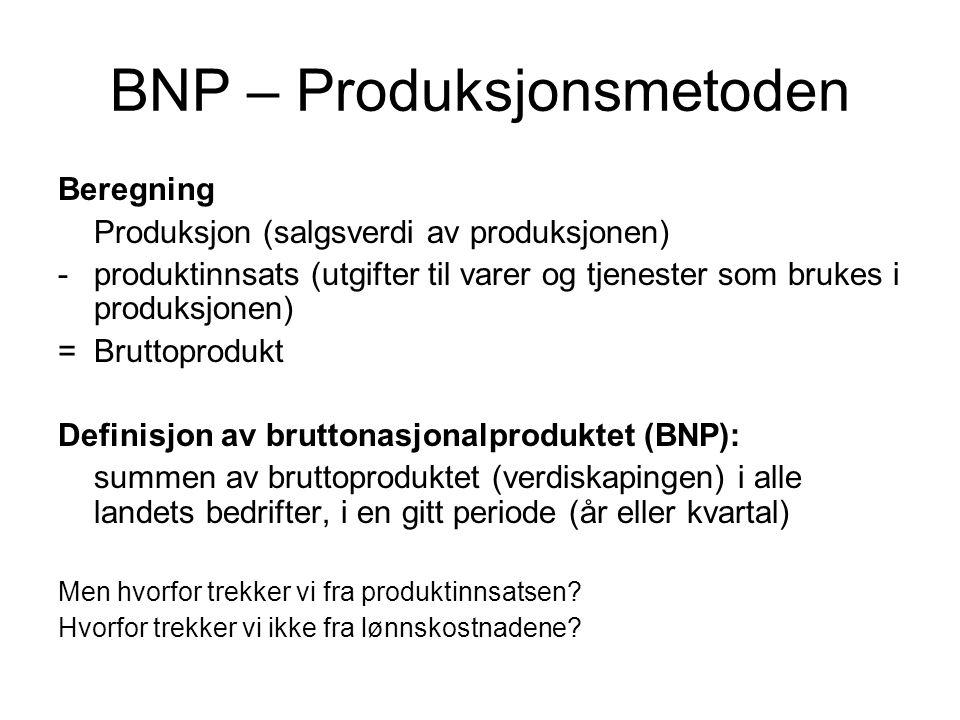 BNP – Produksjonsmetoden