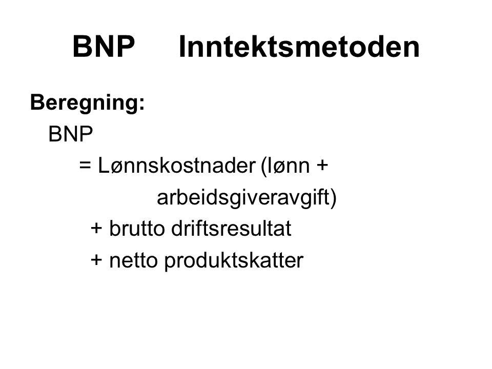 BNP Inntektsmetoden Beregning: BNP = Lønnskostnader (lønn +