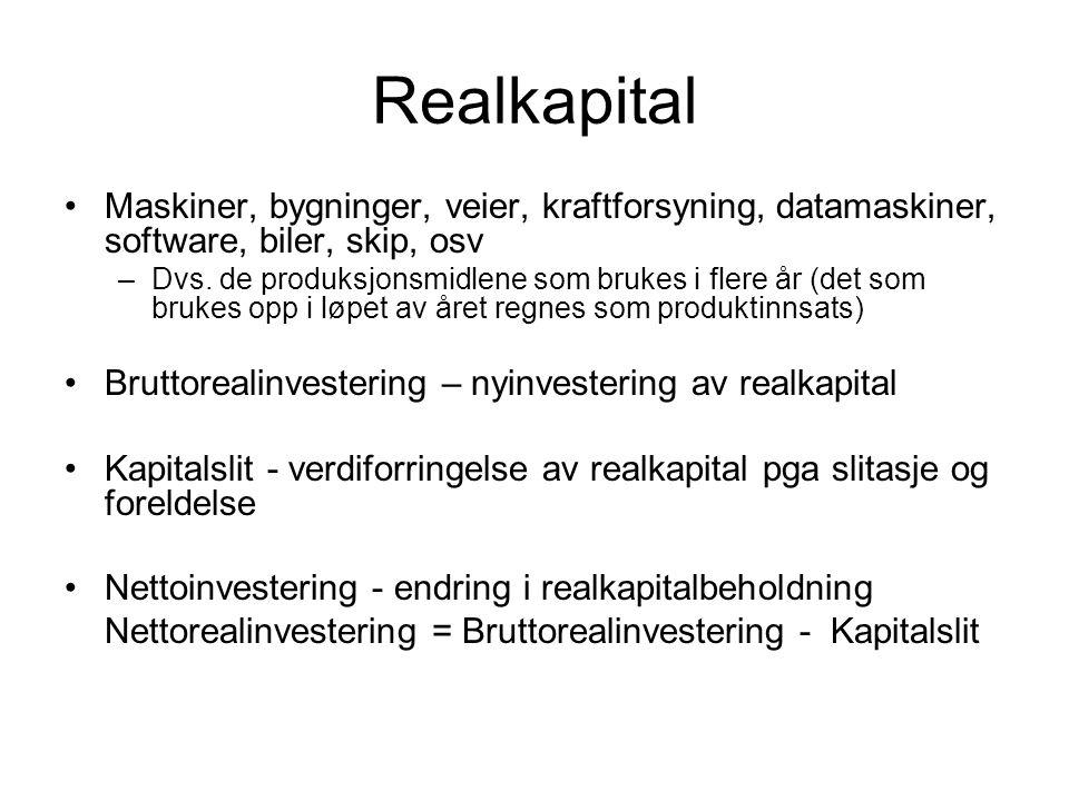 Realkapital Maskiner, bygninger, veier, kraftforsyning, datamaskiner, software, biler, skip, osv.