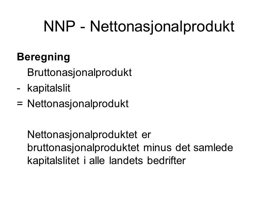 NNP - Nettonasjonalprodukt