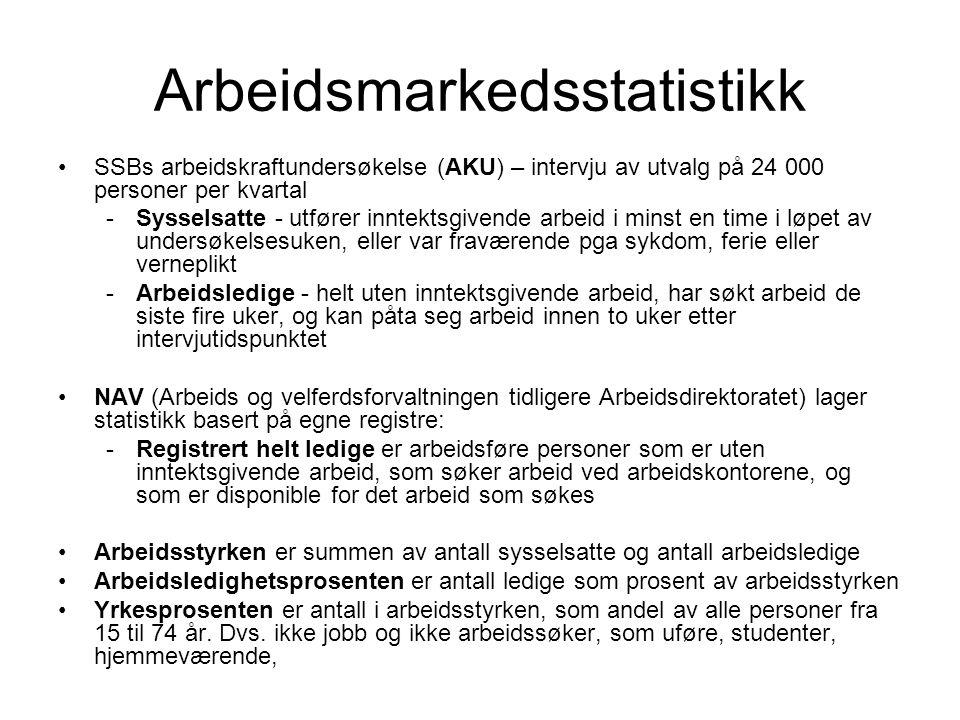 Arbeidsmarkedsstatistikk