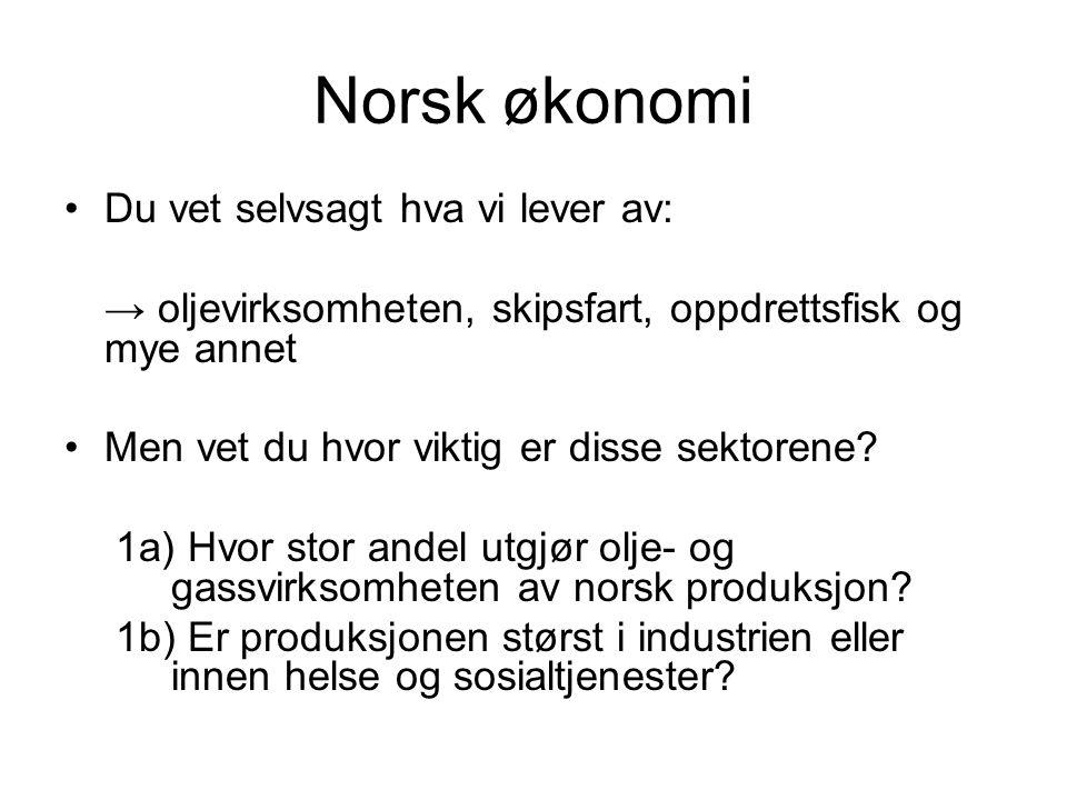 Norsk økonomi Du vet selvsagt hva vi lever av: