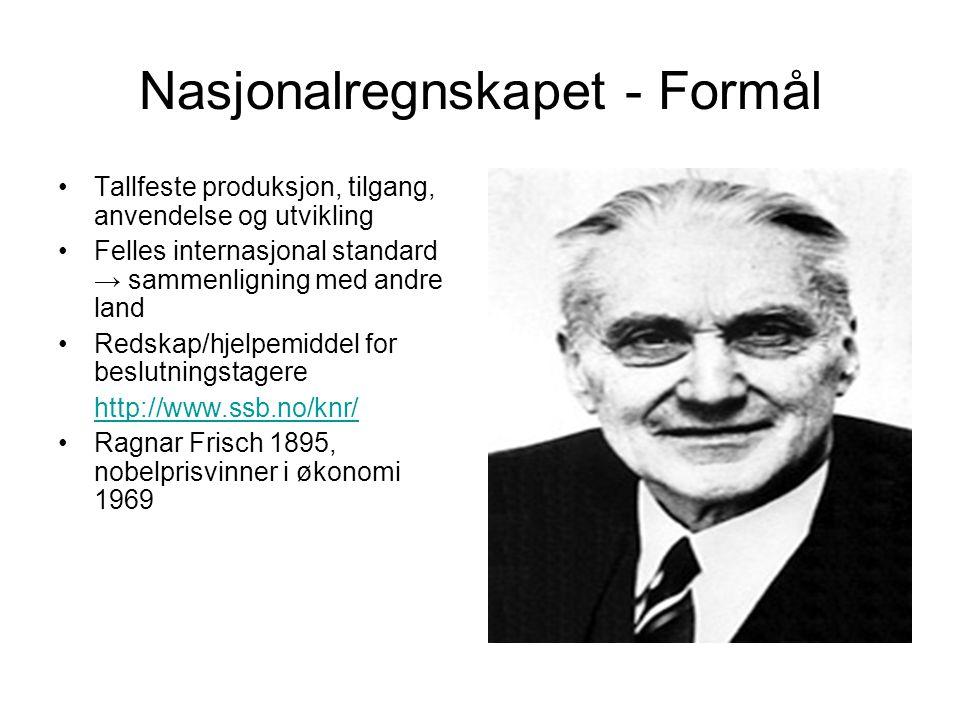 Nasjonalregnskapet - Formål