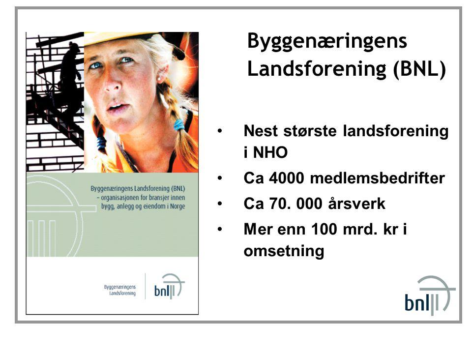 Byggenæringens Landsforening (BNL)