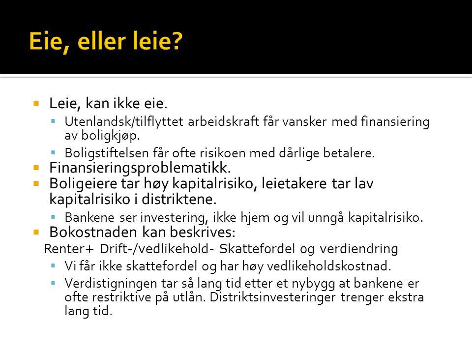 Eie, eller leie Leie, kan ikke eie. Finansieringsproblematikk.