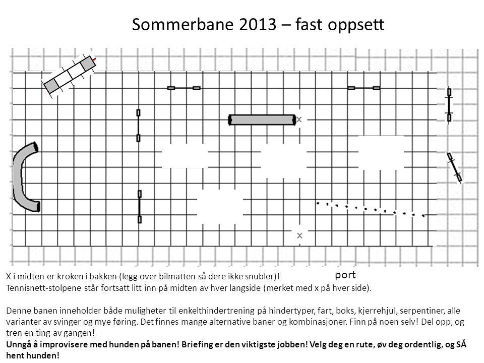 Sommerbane 2013 – fast oppsett
