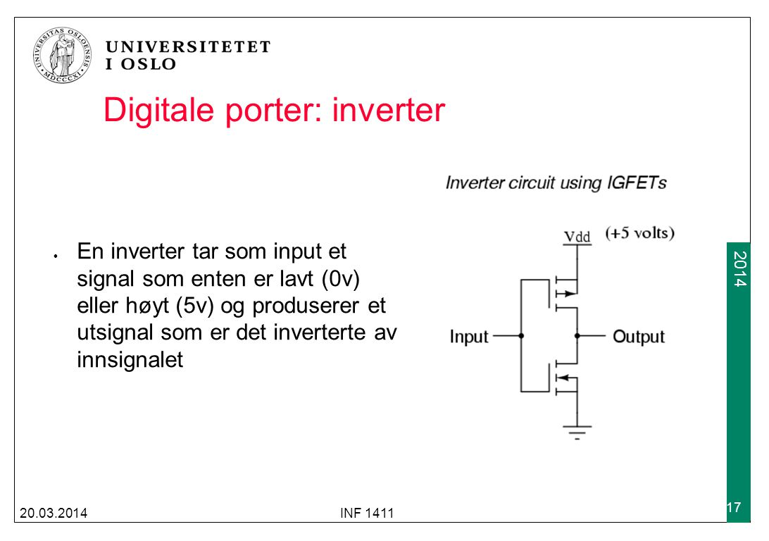 Digitale porter: inverter