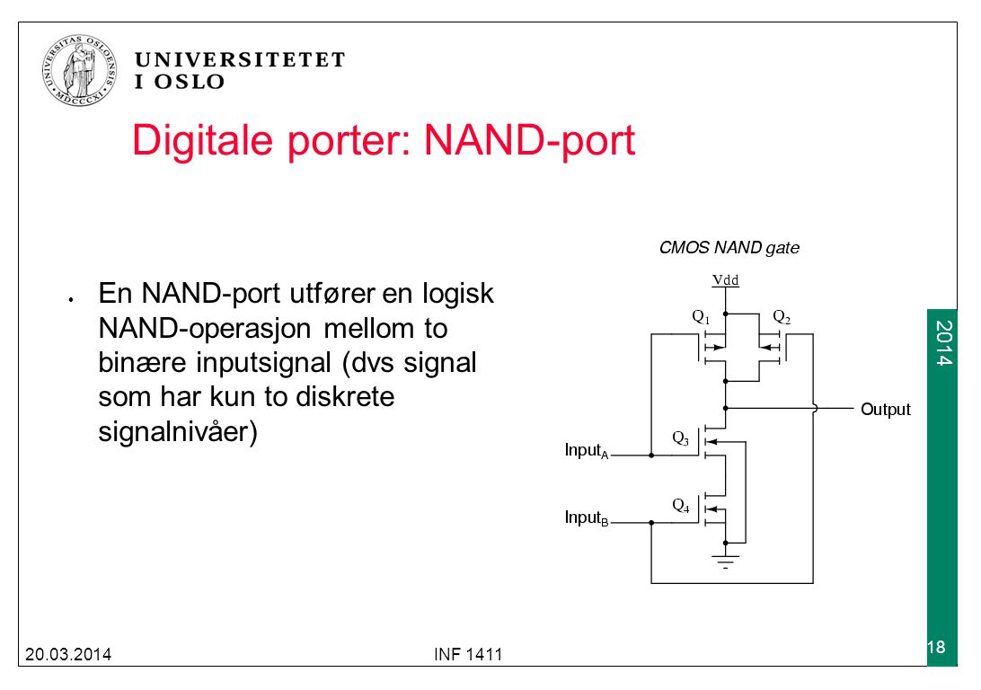 Digitale porter: NAND-port