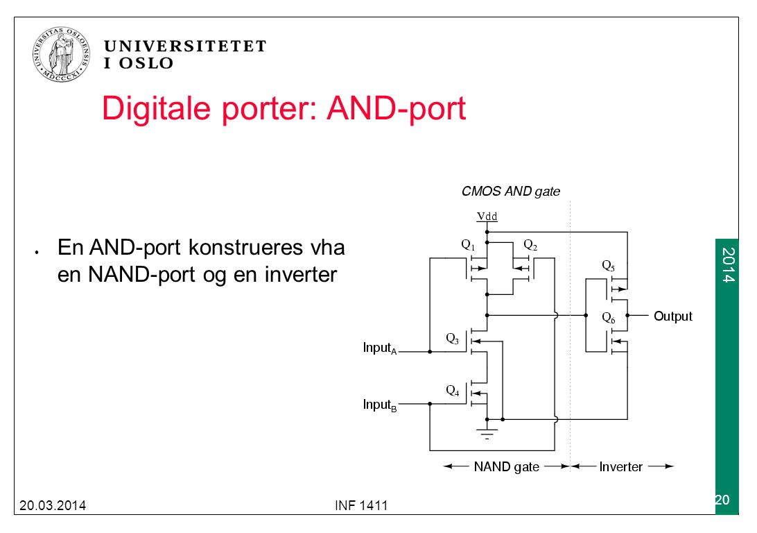 Digitale porter: AND-port
