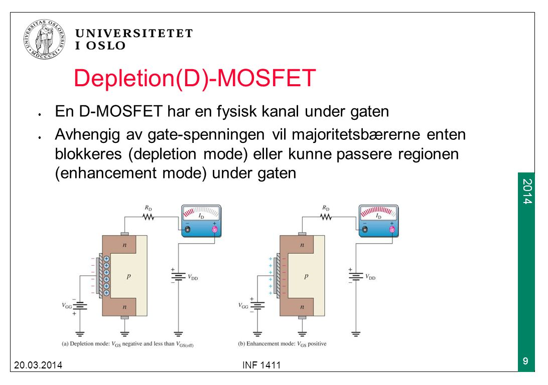 Depletion(D)-MOSFET En D-MOSFET har en fysisk kanal under gaten