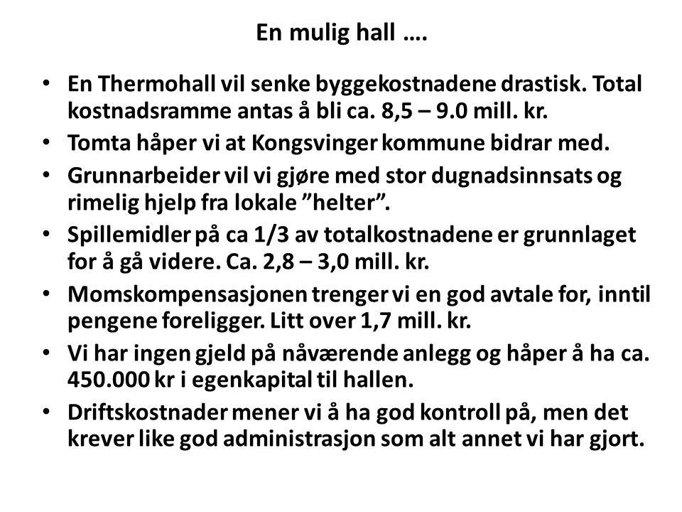 En mulig hall …. En Thermohall vil senke byggekostnadene drastisk. Total kostnadsramme antas å bli ca. 8,5 – 9.0 mill. kr.