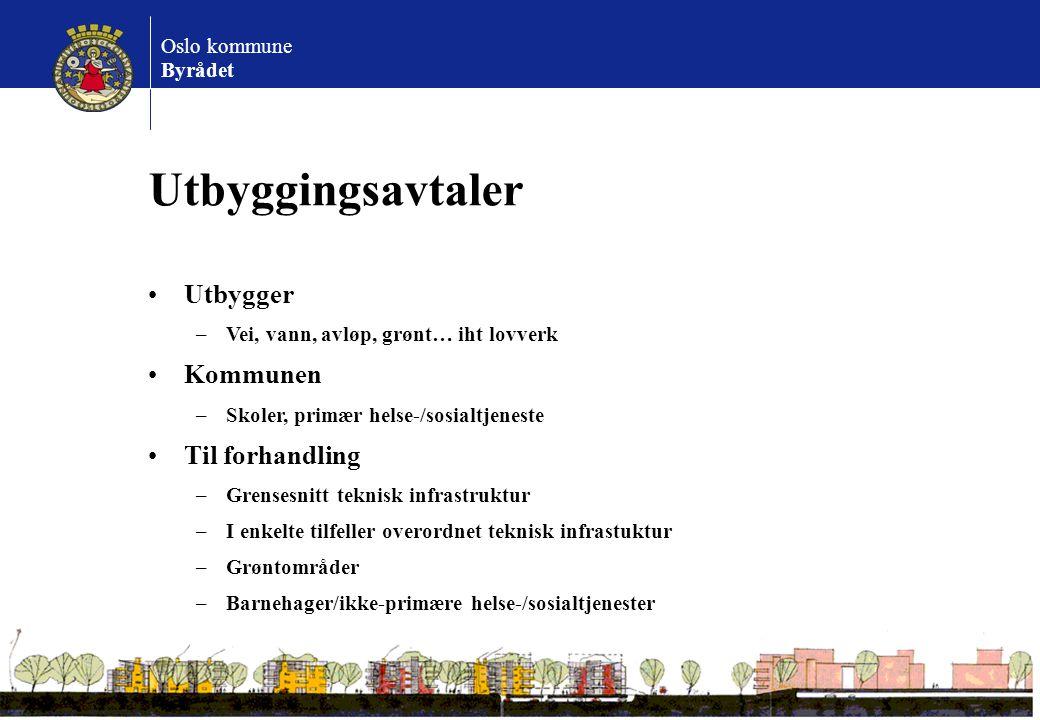 Utbyggingsavtaler Utbygger Kommunen Til forhandling