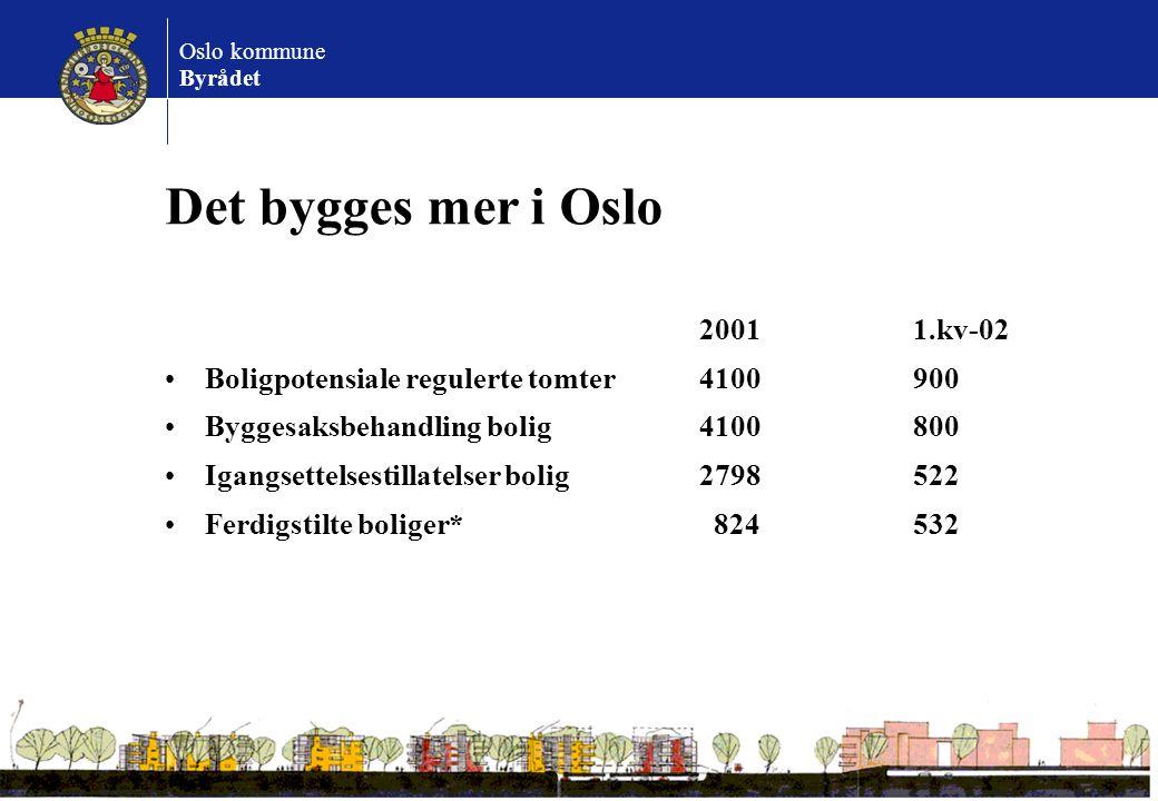 Det bygges mer i Oslo 2001 1.kv-02