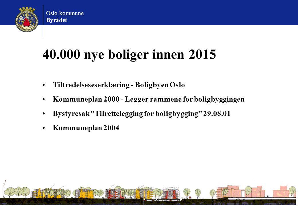 40.000 nye boliger innen 2015 Tiltredelseseserklæring - Boligbyen Oslo