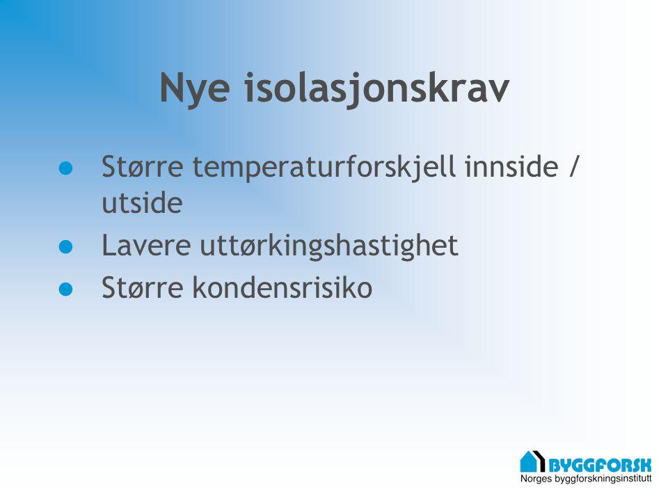 Nye isolasjonskrav Større temperaturforskjell innside / utside