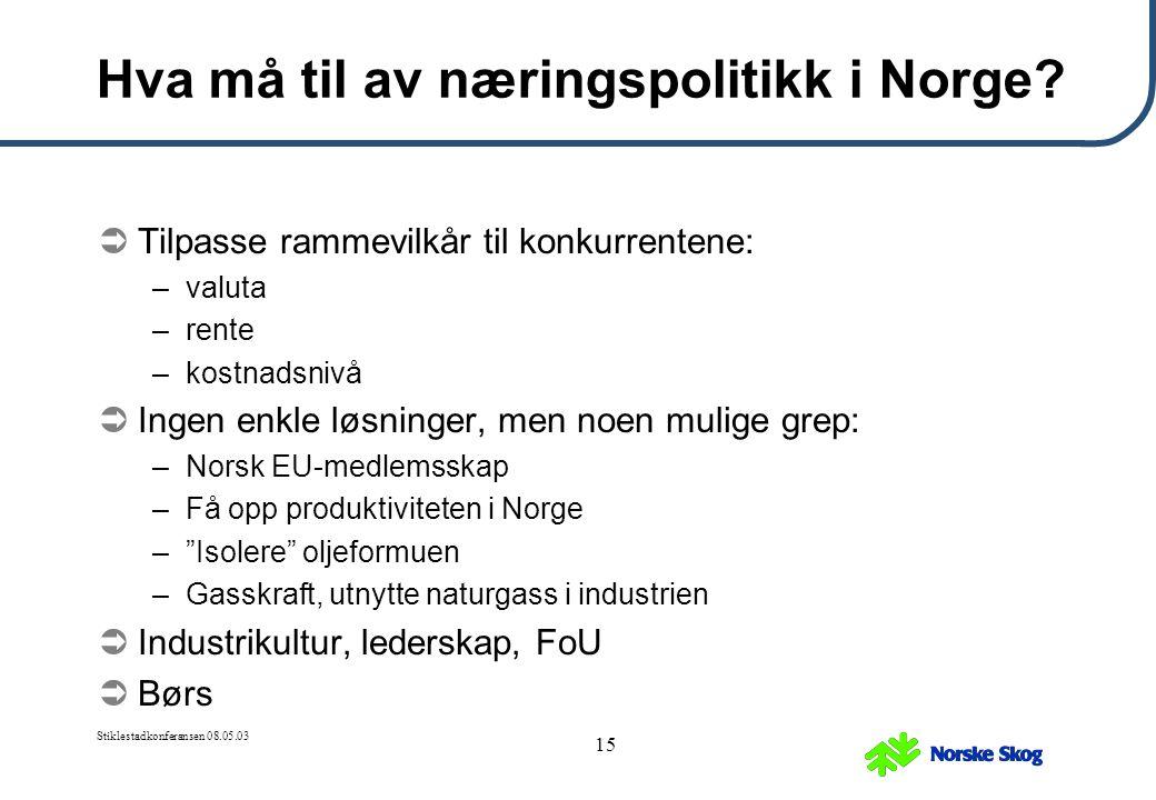 Hva må til av næringspolitikk i Norge