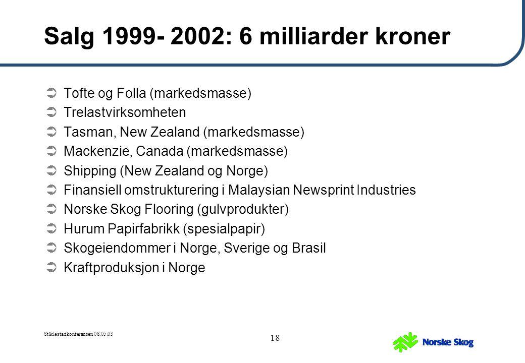 Salg 1999- 2002: 6 milliarder kroner