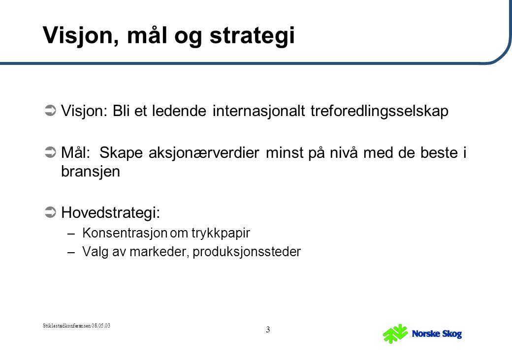 Visjon, mål og strategi Visjon: Bli et ledende internasjonalt treforedlingsselskap.