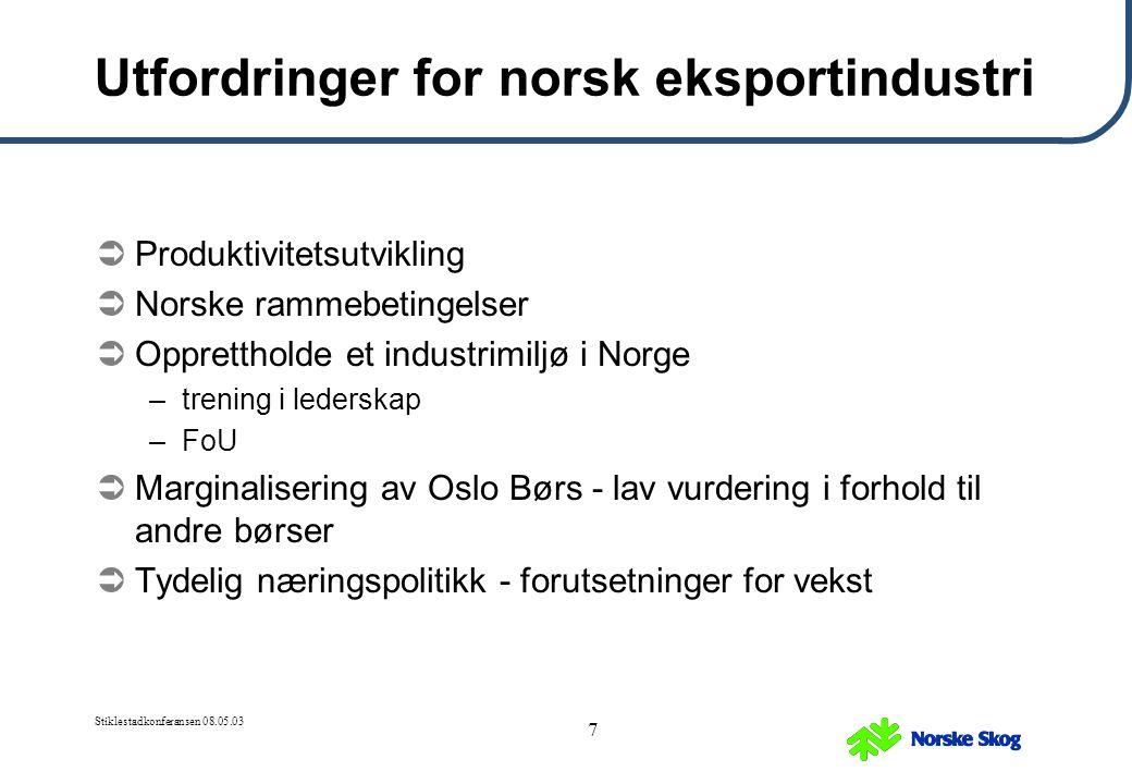 Utfordringer for norsk eksportindustri