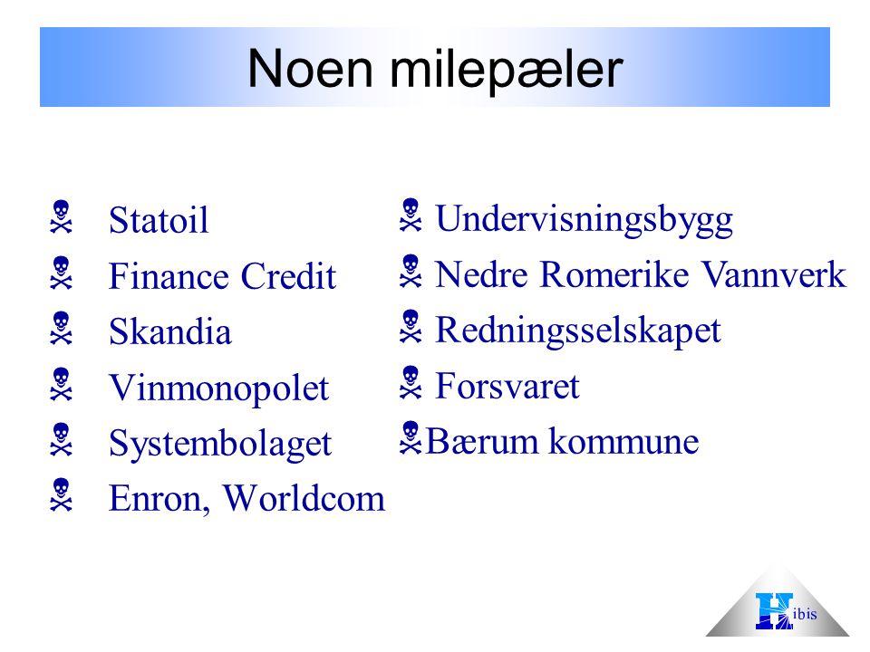 Noen milepæler Statoil Finance Credit Skandia Vinmonopolet