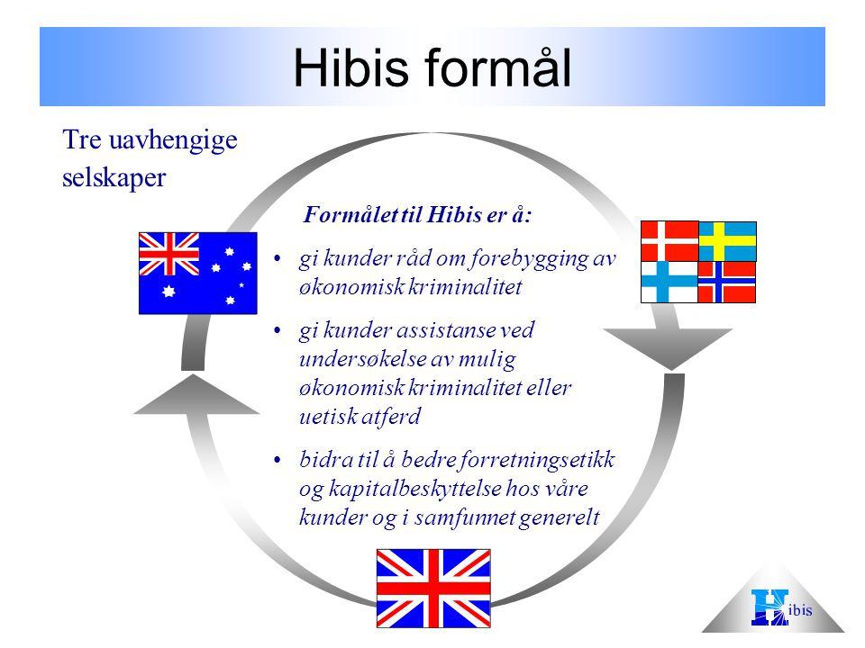 Hibis formål Tre uavhengige selskaper Formålet til Hibis er å:
