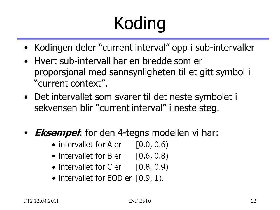 Koding Kodingen deler current interval opp i sub-intervaller