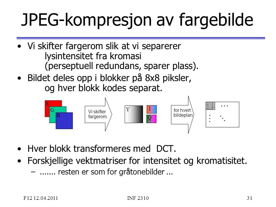 JPEG-kompresjon av fargebilde