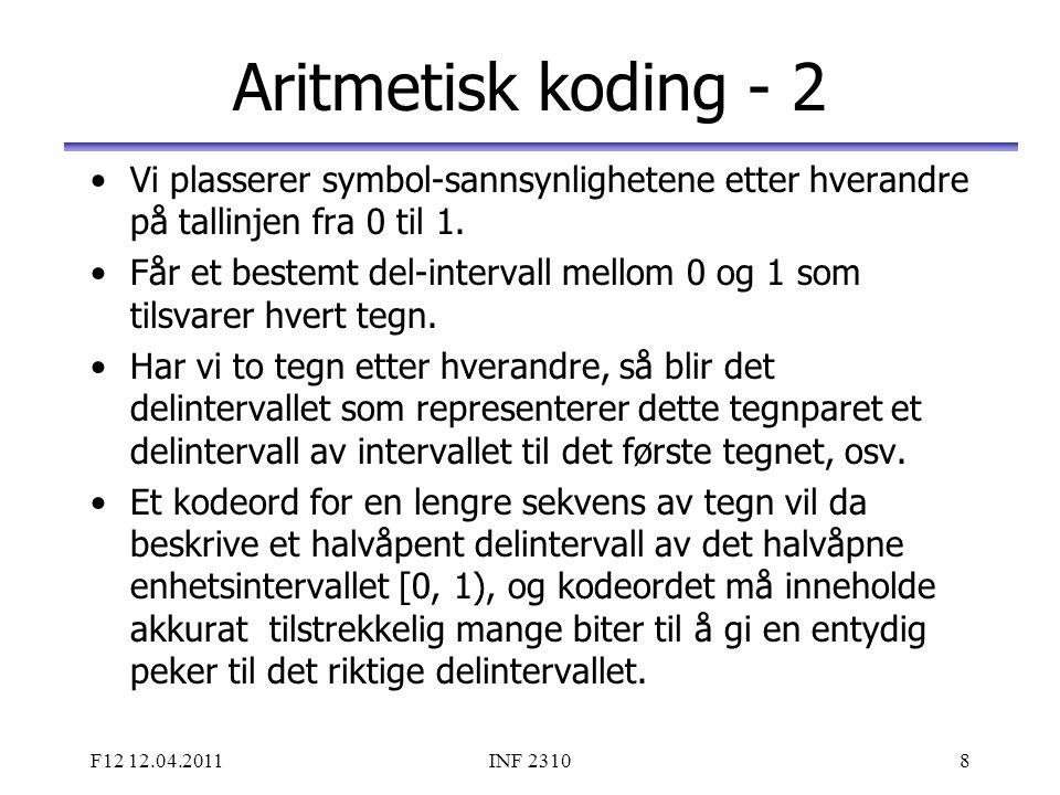 Aritmetisk koding - 2 Vi plasserer symbol-sannsynlighetene etter hverandre på tallinjen fra 0 til 1.