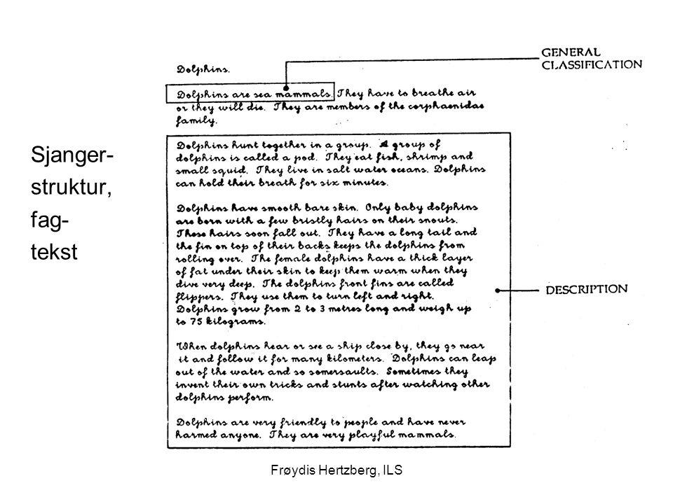Sjanger- struktur, fag- tekst Frøydis Hertzberg, ILS