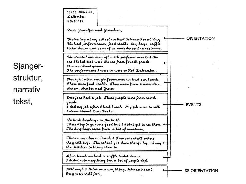 Sjanger- struktur, narrativ tekst, Frøydis Hertzberg, ILS
