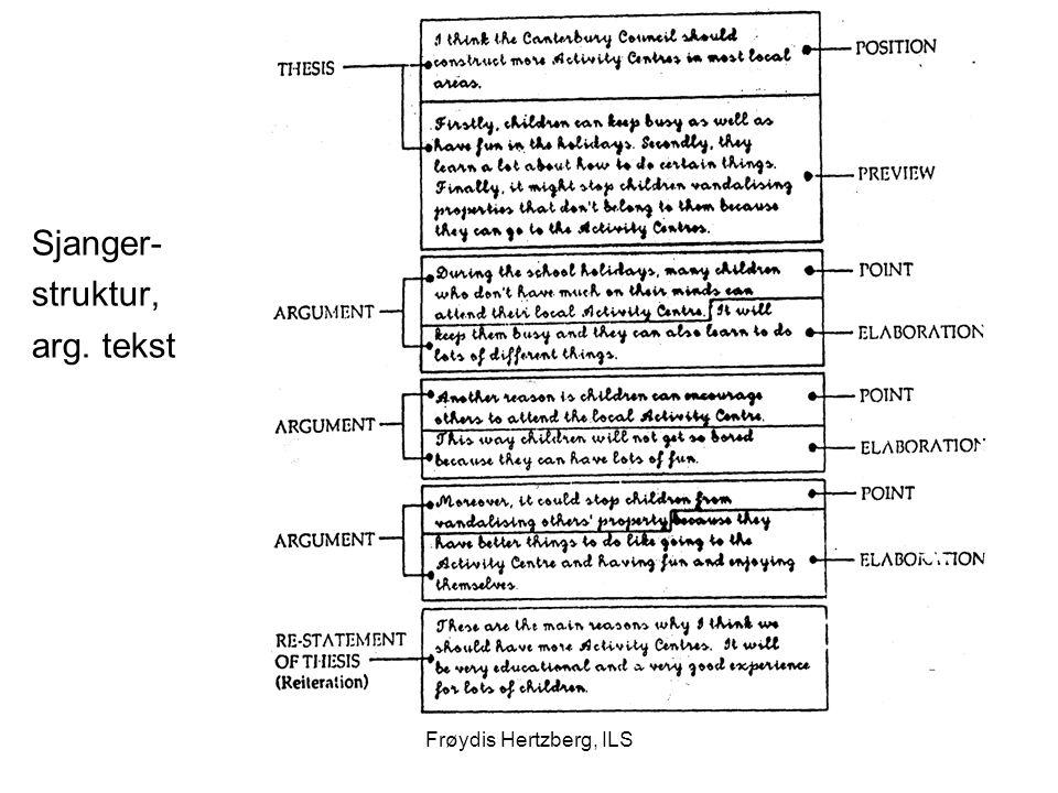 Sjanger- struktur, arg. tekst Frøydis Hertzberg, ILS